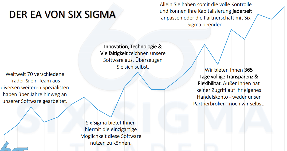 Six Sigma Folie 4 (1)