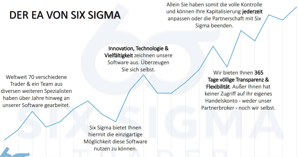 Six Sigma Folie 4 (1)